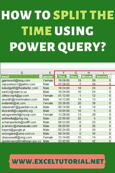 One of the interesting features of Power Query or Get & Transform is that it will help you to Split your time into Hours, minutes and seconds so that you can process it easily. Data Science, Computer Science, Computer Programming, Microsoft Excel Formulas, Excel Hacks, Computer Projects, Computer Help, Job Interview Tips, Medical Technology