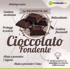 Proprietà Cioccolato Fondente