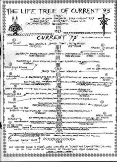 The Life Tree of Current 93