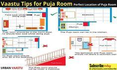 #Vaastu #Tips & Rules for Puja Room