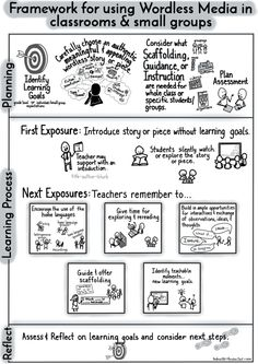 128. Fewer words lead to more ideas | Empowering ELLs Wordless Picture Books, Wordless Book, Visible Thinking, Ell Students, Think Deeply, Middle School English, English Language Learners, Language Development, Problem Solving