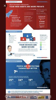 Edward Snowden, Adoption, Foster Care Adoption