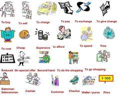 Forum   ________ English Vocabulary   Fluent LandVocabulary: Shopping   Fluent Land