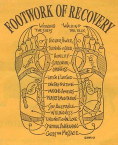 12-Step & Recovery Resources