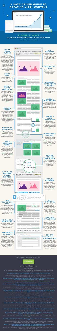 #Infographic - 21 Simple Ways To Boost Your Content's Viral Potential [Backed By Research]