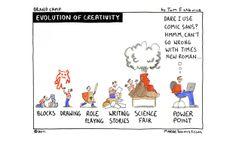 evolution of creativity
