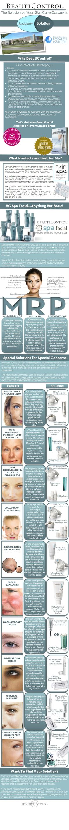 Got problems? BeautiControl has the solution for all your skin care concerns.