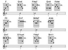 hendrix chords - Google Search