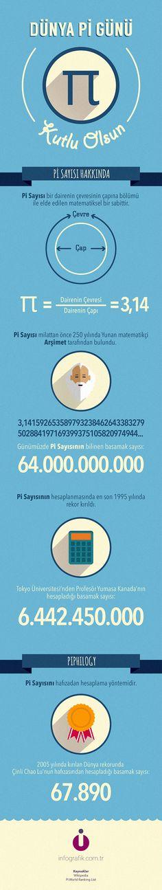 Her yıl Mart ayının 14. gününde kutlanan Pi Günü, Pi sayısının karşılığı olan 3.14 değerine işaret eder. Bu sayfada, Pi sayısı hakkında ilginç bilgiler içeren bir görsel bilgi çalışmasına yer verilmiştir.