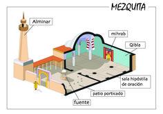 Islam, Patio, Google, Mecca, Islamic Art, Mosques, Historia, Terrace