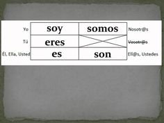 Great song.  It teaches the meaning of the verb Ser in Spanish and English.  Great resources!  Students like it.