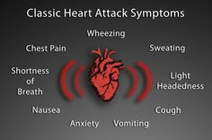 How heart attacks impact life expectancy: