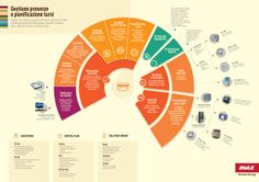 Visual thinking in strategic and offer design