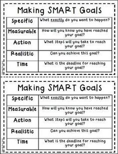Includes covers for and Use this flip book to have your students make SMART goals for the new year. The pages in the flip book have been Goal Setting For Students, Smart Goal Setting, Setting Goals, Study Skills, Life Skills, Smart Goals Worksheet, Goal Setting Worksheet, Goal Setting Activities, Student Goals