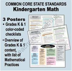 Kindergarten Common Core Math Standards Posters ~ CCSS Overview & Checklists product from K-8-MathPaths on TeachersNotebook.com