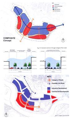 Concept layout for Newburn Riverside.