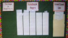 Interactive Student Notebooks...and a way to organize all the teacher handouts going into the notebook!