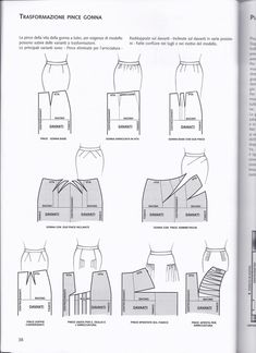 Darts sewing skirt is a similar technique with when you try to make dart sewing in blouses. Making the guideline of the dart is the first step you should do with the fabric. Using tailor chalk, make sure that the… Continue Reading → Techniques Couture, Sewing Techniques, Pattern Cutting, Pattern Making, Dart Manipulation, Sewing Pants, Sewing School, Modelista, Skirt Patterns Sewing