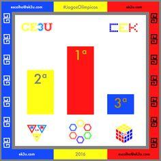 Jogos Olímpicos, 2016  1ª Vermelha 2ª Amarela 3ª Azul