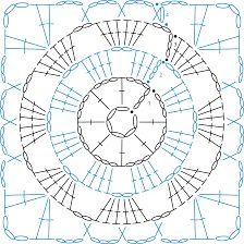 Resultado de imagen de rosetones de crochet y graficos
