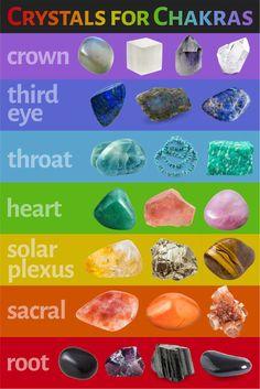 Sacral Chakra Healing, Chakra Meditation, Chakra Crystals, Crystals And Gemstones, Chakra Stones, Crystal Guide, Chakra System, Crystal Healing, Healing Stones