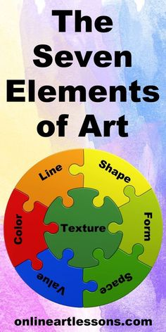7 Elements of Art Tutorial. Learn what the seven elements of art are and how they can make you a better artist. Elements Of Art Texture, Elements Of Art Space, Art Lessons For Kids, Art Lessons Elementary, Art For Kids, Art Lessons Online, Online Art Classes, Arte Elemental, Art Doodle