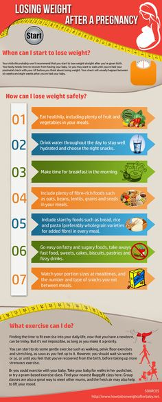 Following a pregnancy many women to return to their pre-pregnancy size. This infographic provides tips and information to enable women to achieve their goal. Dieting is not really the way to do it but following these guidelines will certainly help. A combination of healthy diet plus some exercise will help to lose  weight after having a baby. #infographic #health