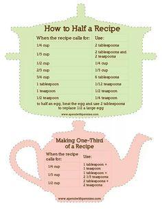Helpful cooking hacks.