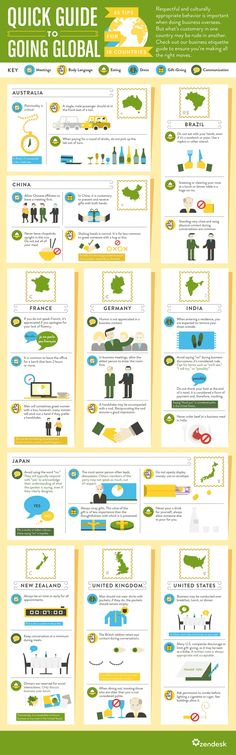 Manners are different all over the world. This infographic will help you navigate the world of global manners. Global Business, Business Travel, Export Business, Business Grants, Social Business, Business Ideas, Travel Blog, Travel Hacks, Travel Advice