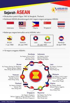 30 Ide Asean Bendera Sejarah Vietnam Indonesia