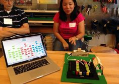 """Your Students can be """"Makers"""": 16 Projects Invented by Teachers - Getting Smart"""