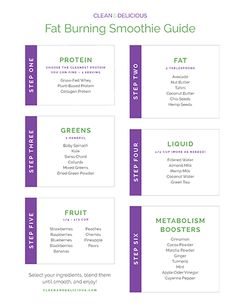 """Download your FREE """"Fat Burning Smoothie"""" Guide - Clean & Delicious with Dani Spies"""