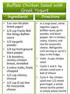 Buffalo Chicken Salad with Greek Yogurt ♥ 17 Day Diet Recipe
