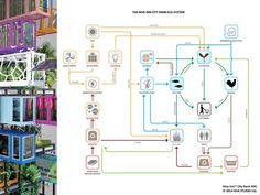 OVA Studio Infographic circular system used in the shipping containers