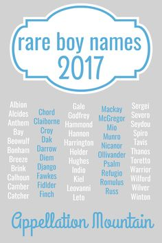 Looking for unique baby names? These rare boy names were given to just 8 boys in 2016. If you love cool boy names that no one else is using, this list is for you!