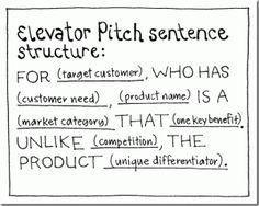 Elevator Pitch Template | Die 15 Besten Bilder Von Pitch Templates Business Tools Und