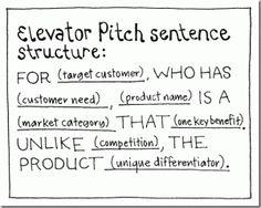 Writing an elevator speech