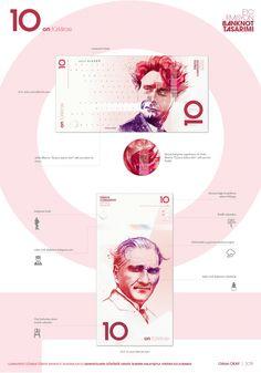Türk Lirası'na Modern Banknot Tasarımları * Bigumigu