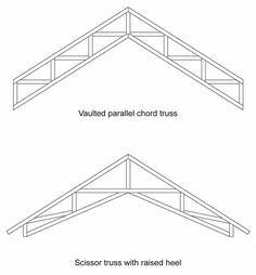Building Structures Revision Flash Cards together with 362047257526175090 likewise Default as well 460282024398148459 furthermore Steel Molding Roof Trusses. on open web steel roof trusses