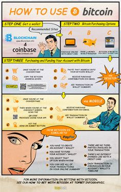 How Bitcoin Works - Sports Betting 101 [Infographic]