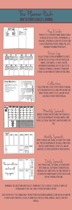 Journaling - The Planner Hack Infographic: how to bullet journal Bullet Journal Banners, How To Bullet Journal, Bullet Journal Inspo, Bullet Journal Beginning, Bullet Journal 2018 Calendar, Bullet Journal Overview, Beginner Bullet Journal, Bullet Journal Expense Tracker, Bullet Journal Future Log Layout