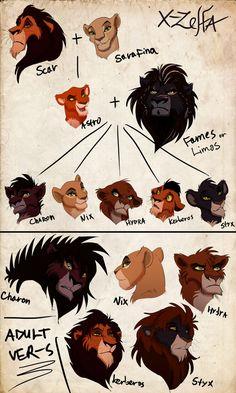 The lion king Lion King Tree, Lion King Fan Art, Lion King 2, Lion Art, Disney Lion King, Big Cats Art, Furry Art, Animal Drawings, Cute Drawings
