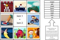 Knijpkaarten structureerwoorden Kim-versie Kern 1 + Kern 2