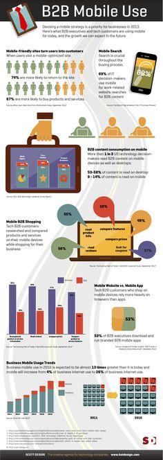 B2B-Kunden im E-Commerce unterliegen speziellen Anforderungen. Die Kundengruppe hat wenig Zeit, hat meist konkrete Vorstellungen und nutzen sehr gerne auch mobile Shopping-Angebote.