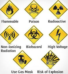 These are pictures of safety symbols that are helpful in certain situations.