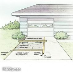 Is the surface of your concrete driveway, patio or basement floor flaking away? Do the patches get bigger and more numerous each spring? The problem is called concrete spalling, and here's how to fix it—without replacing the entire driveway. Spalling Concrete, Concrete Edger, Concrete Garages, Concrete Driveways, Cement Driveway, Concrete Steps, Garage Floor Resurfacing, Concrete Resurfacing, Family Handyman Magazine