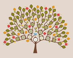Good Ideas: Family Tree Ideas ~ Cute for Mother's Day!