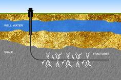 Ranking: 5 vídeos sobre el Fracking que no puedes dejar de ver