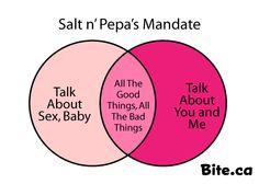 Salt n' Pepa talks about sex