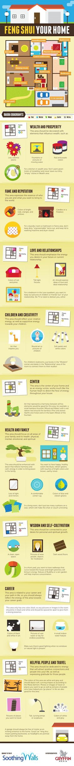 Bring Harmony To Your Home With Feng Shui